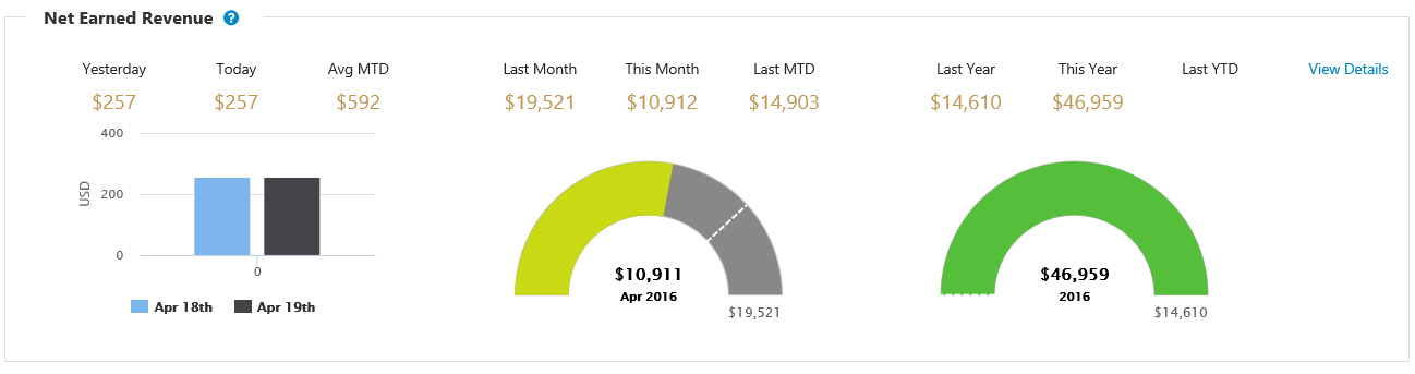 Net_Earned_Revenue_Dashboard_1.png